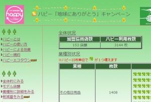 鯖江型地域通貨ハピーのサイト